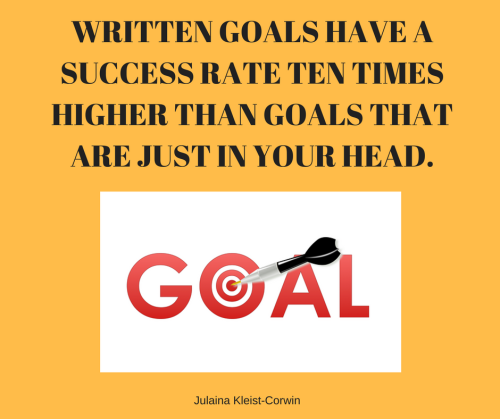 WRITTEN GOALS MONDAY